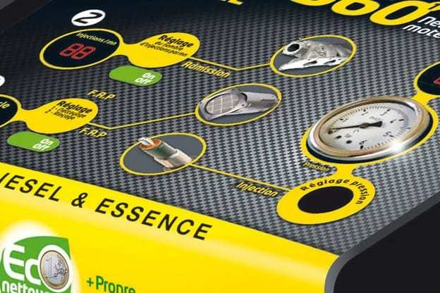 eco nettoyage moteur 624x416 - Eco-nettoyage Bardahl - Nettoyage moteur - Déclaminage moteur